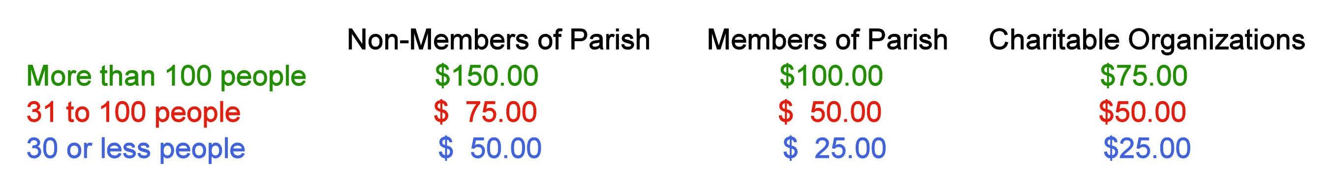 parish-center-fees